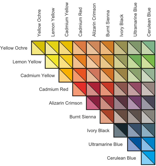 color schemes that include colors that are close together on the spectrum of light are called Understand warm and cool colors and you will create stunning color schemes  (i do hope both the warm and cool colors show clearly on  have a close look,.