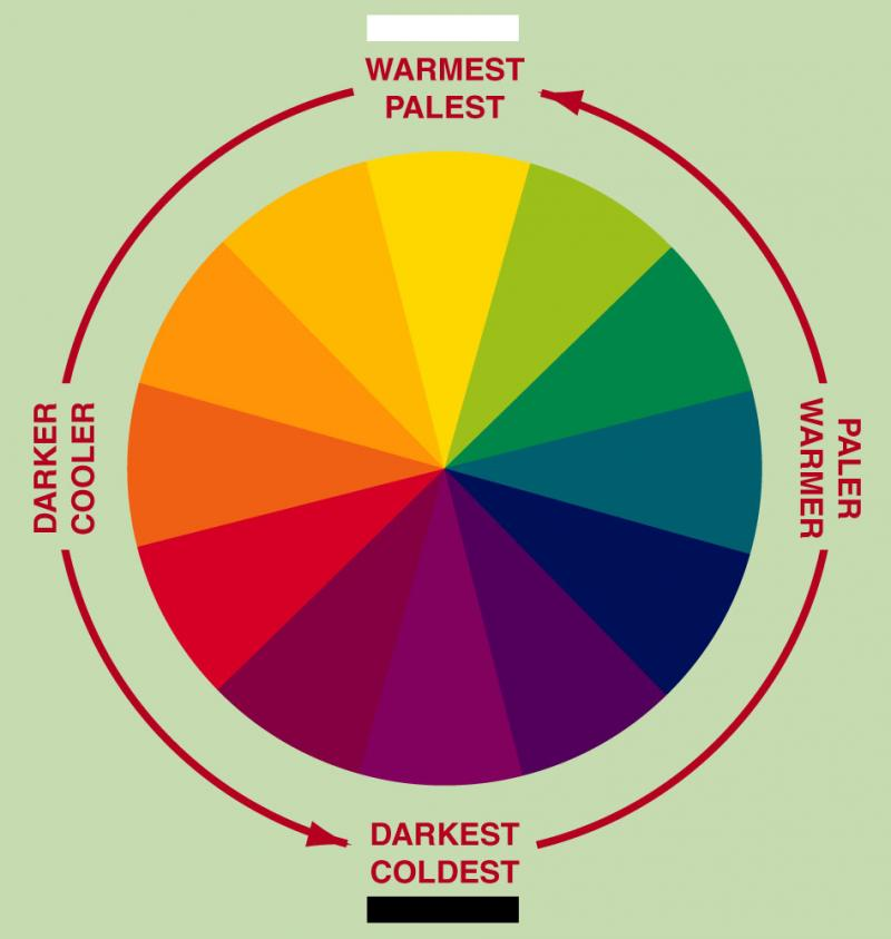 Note relative values of selected artists colors