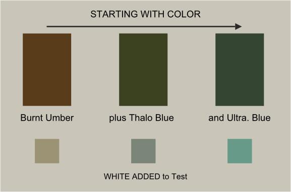 Frederic C Kaplan Picture Maker Color Part Vi