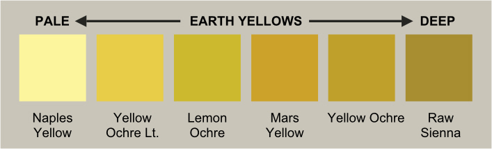 Earth Yellows